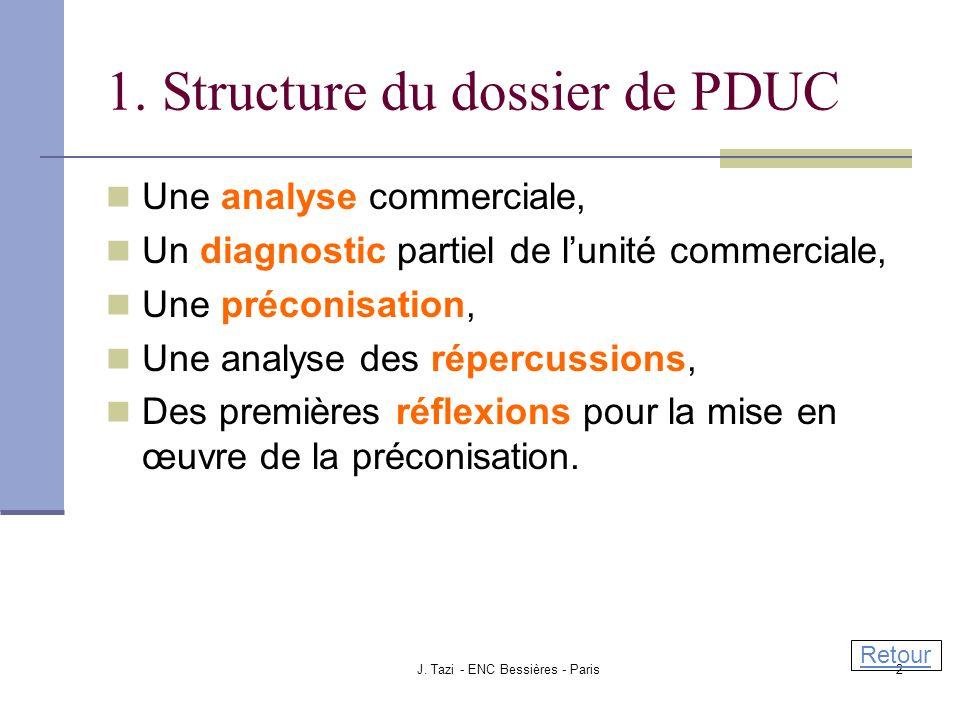 1. Structure du dossier de PDUC
