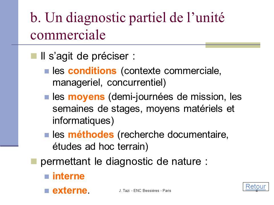 b. Un diagnostic partiel de l'unité commerciale