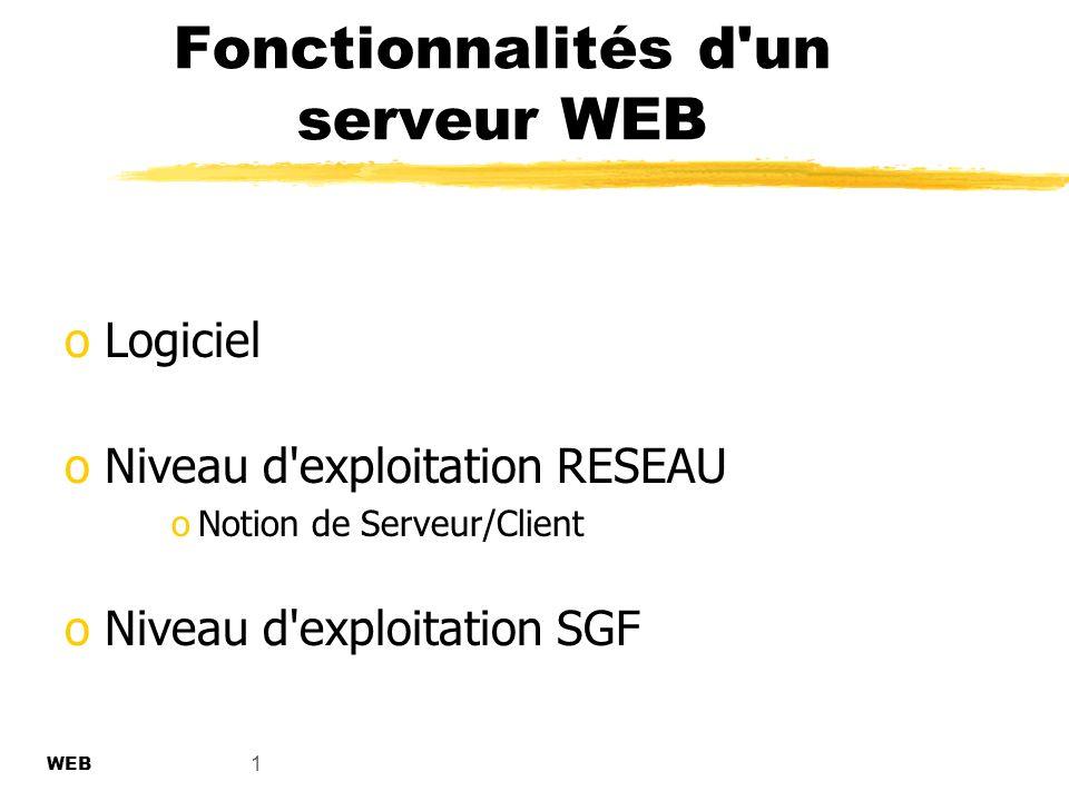 Fonctionnalités d un serveur WEB