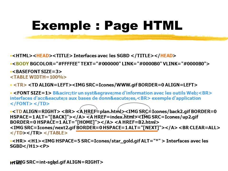 Exemple : Page HTML <HTML><HEAD><TITLE> Interfaces avec les SGBD </TITLE></HEAD>