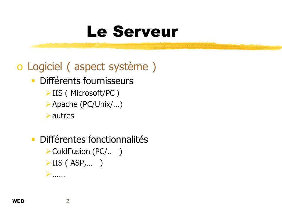 Le Serveur Logiciel ( aspect système ) Différents fournisseurs