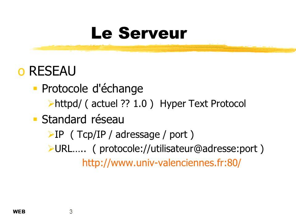 Le Serveur RESEAU Protocole d échange Standard réseau