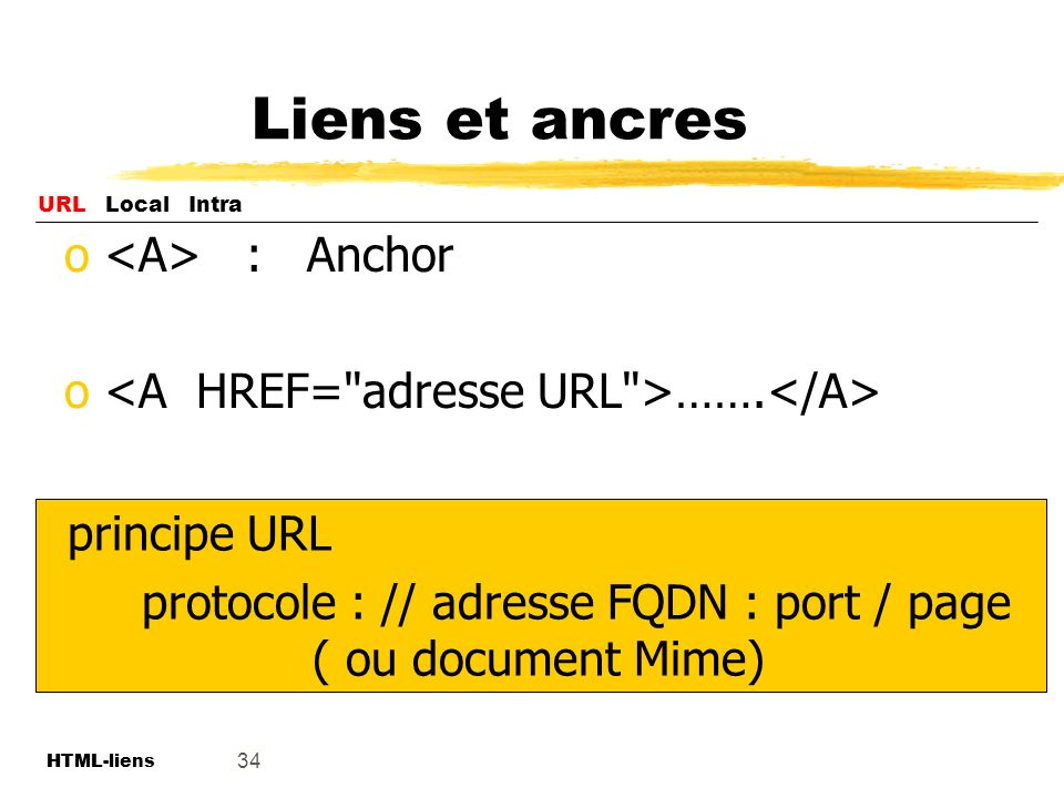 Liens et ancres <A> : Anchor
