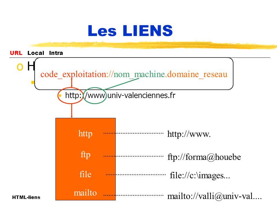 code_exploitation://nom_machine.domaine_reseau