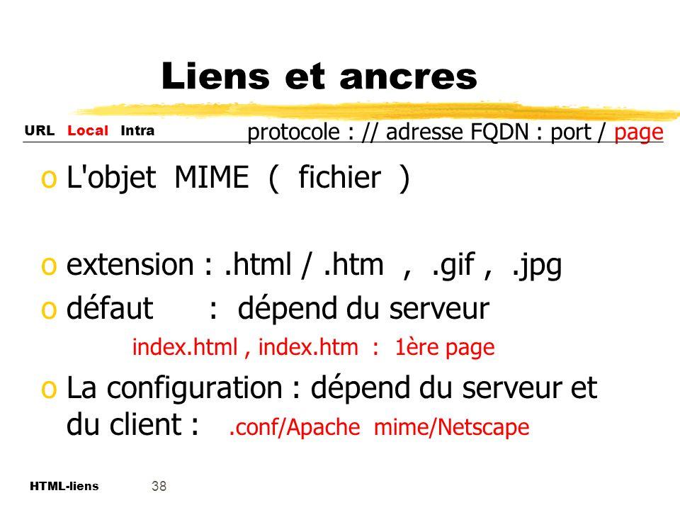 Liens et ancres L objet MIME ( fichier )