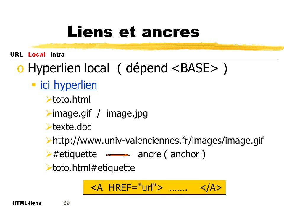 Liens et ancres Hyperlien local ( dépend <BASE> ) ici hyperlien