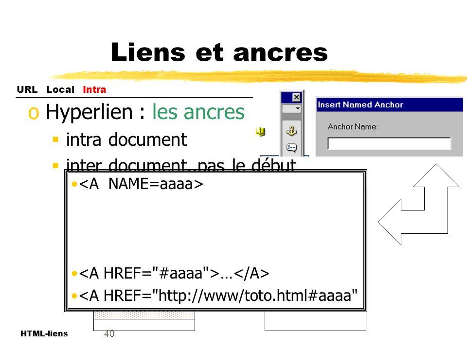Liens et ancres Hyperlien : les ancres intra document
