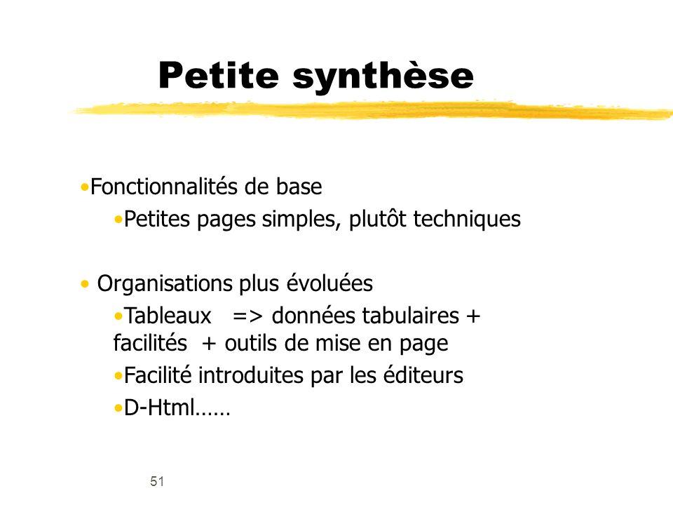 Petite synthèse Fonctionnalités de base