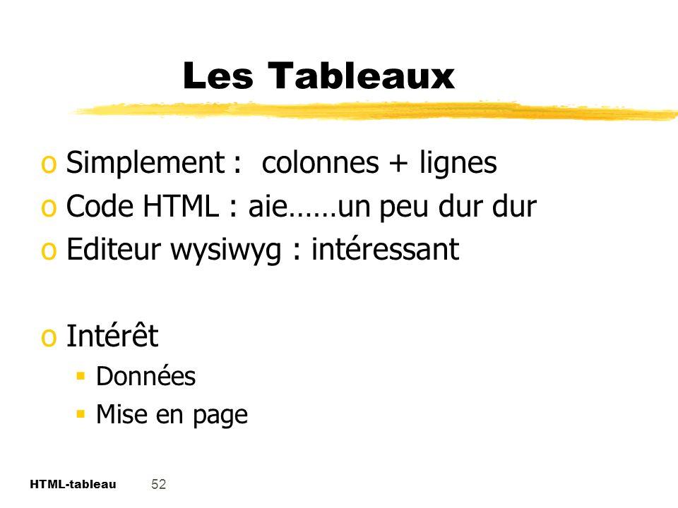 Les Tableaux Simplement : colonnes + lignes