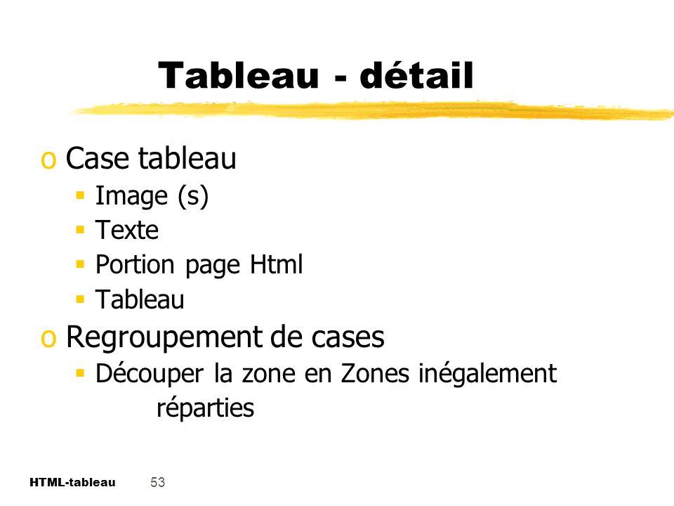 Tableau - détail Case tableau Regroupement de cases Image (s) Texte
