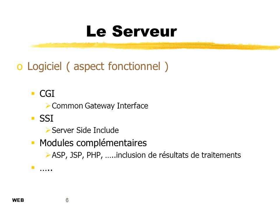Le Serveur Logiciel ( aspect fonctionnel ) CGI SSI