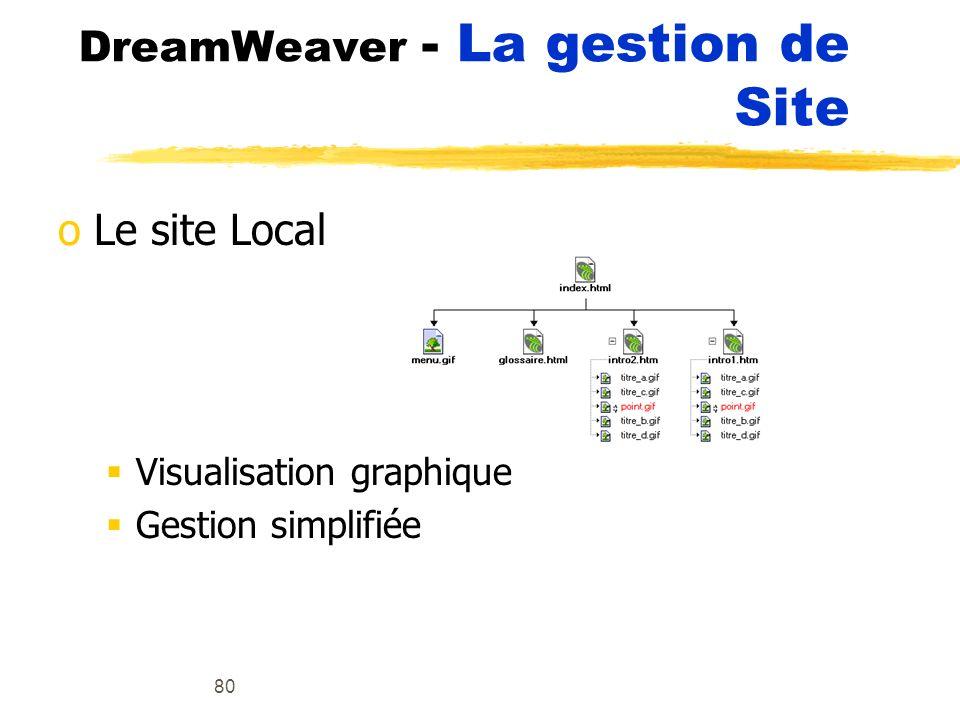 DreamWeaver - La gestion de Site