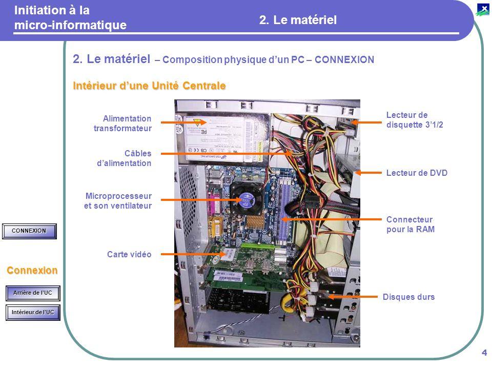 Initiation la micro informatique le mat riel ppt for Interieur unite centrale