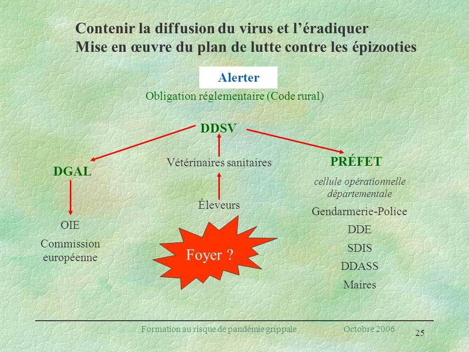 Contenir la diffusion du virus et l'éradiquer