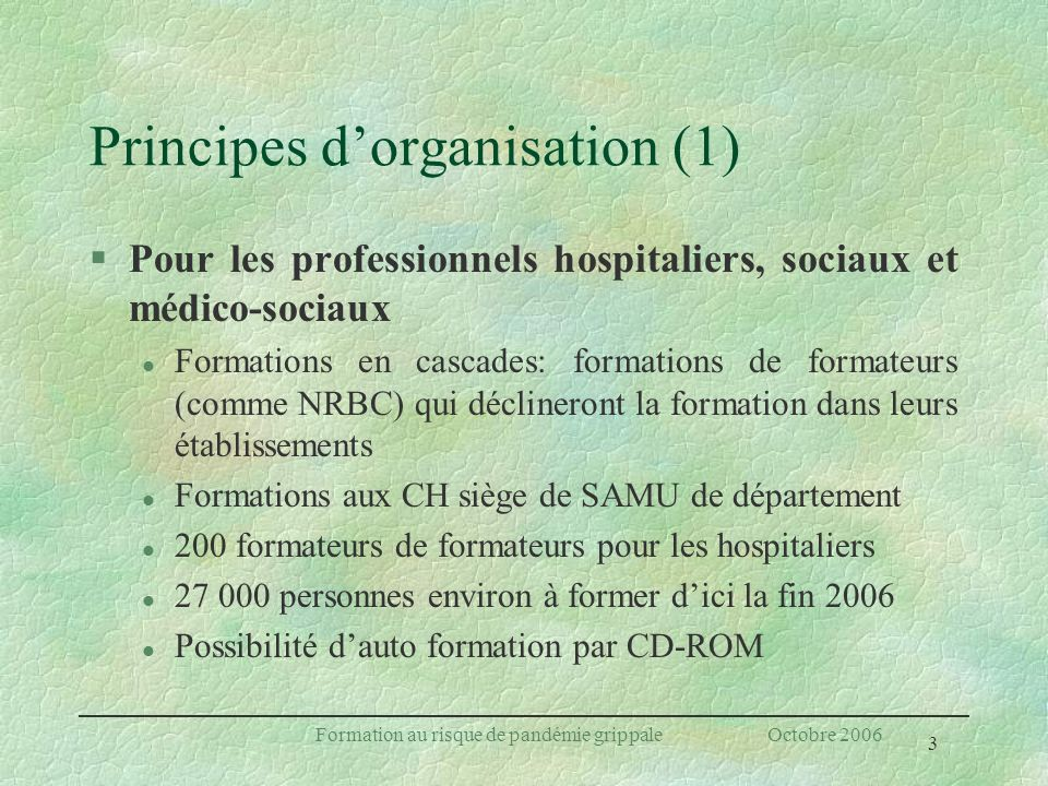 Principes d'organisation (1)