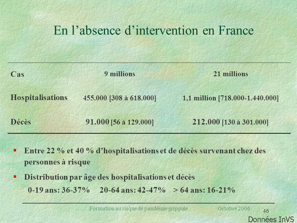 En l'absence d'intervention en France