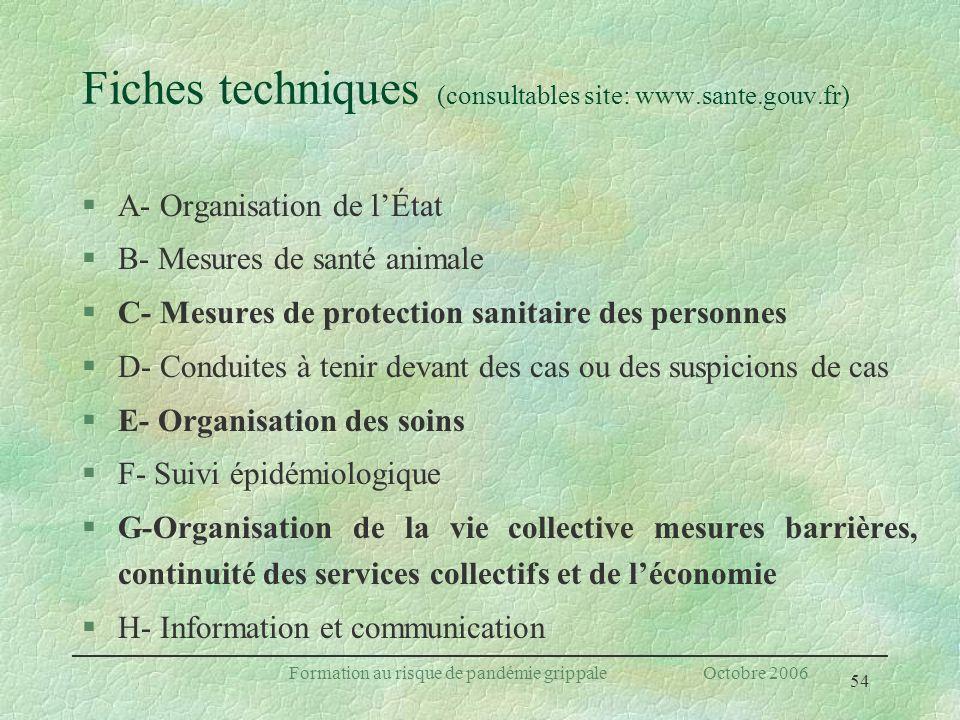 Fiches techniques (consultables site: www.sante.gouv.fr)