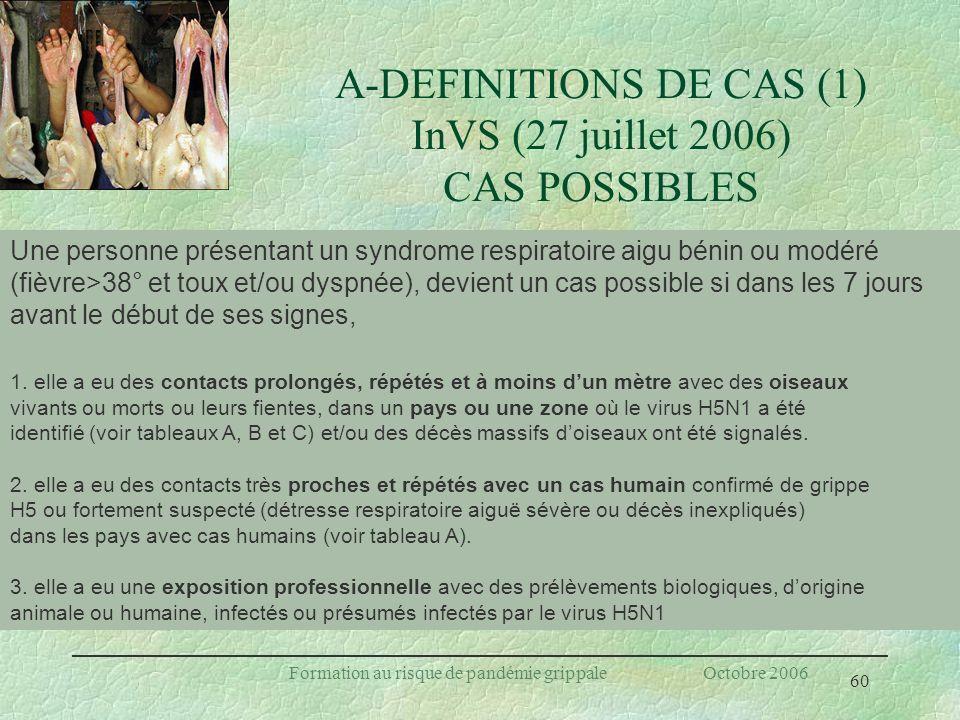 A-DEFINITIONS DE CAS (1) InVS (27 juillet 2006) CAS POSSIBLES