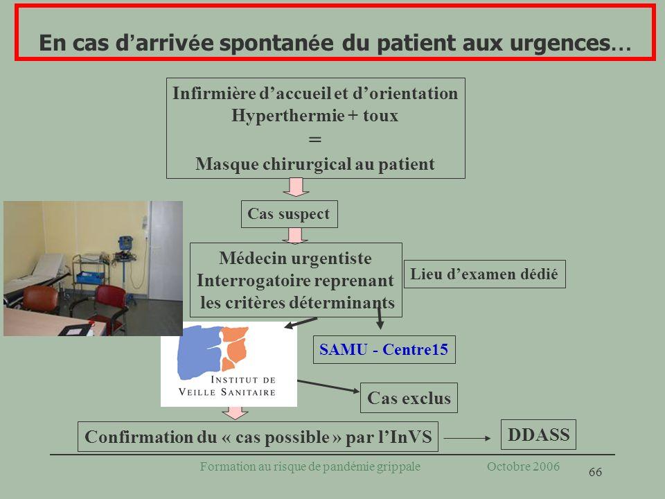 En cas d'arrivée spontanée du patient aux urgences…