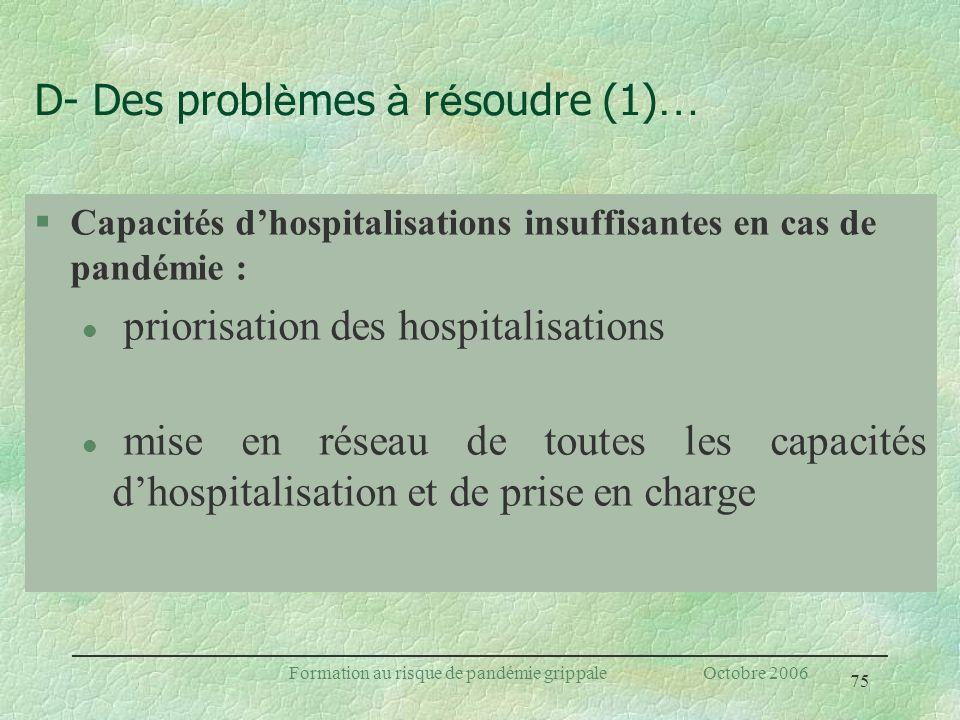 D- Des problèmes à résoudre (1)…