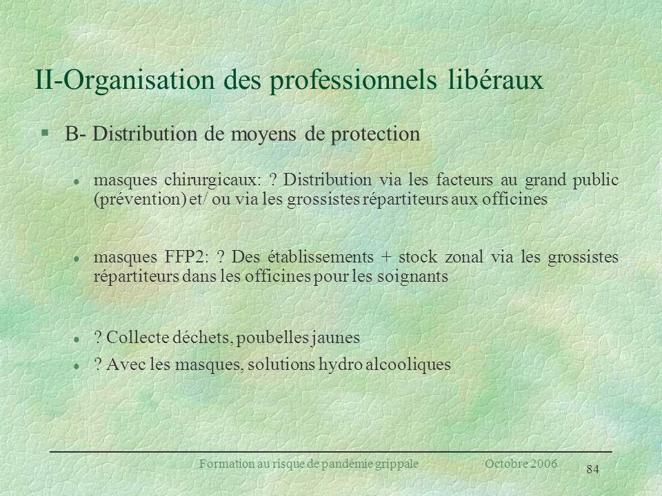 II-Organisation des professionnels libéraux