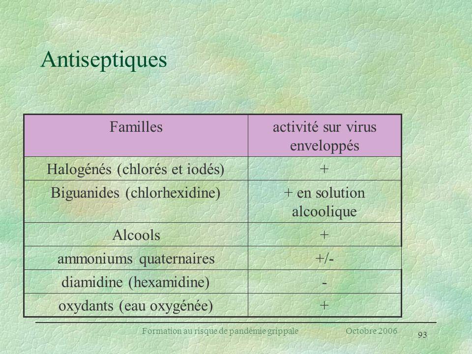 Antiseptiques + oxydants (eau oxygénée) - diamidine (hexamidine) +/-