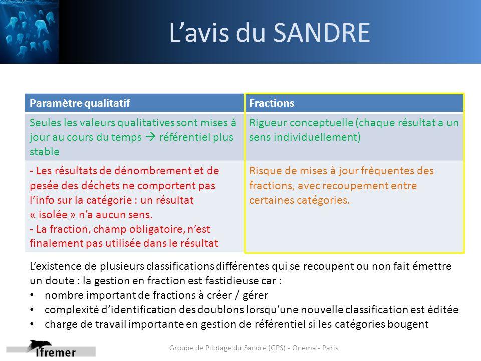 Groupe de pilotage du sandre gps onema paris ppt - Grille d identification des risques psychosociaux au travail ...