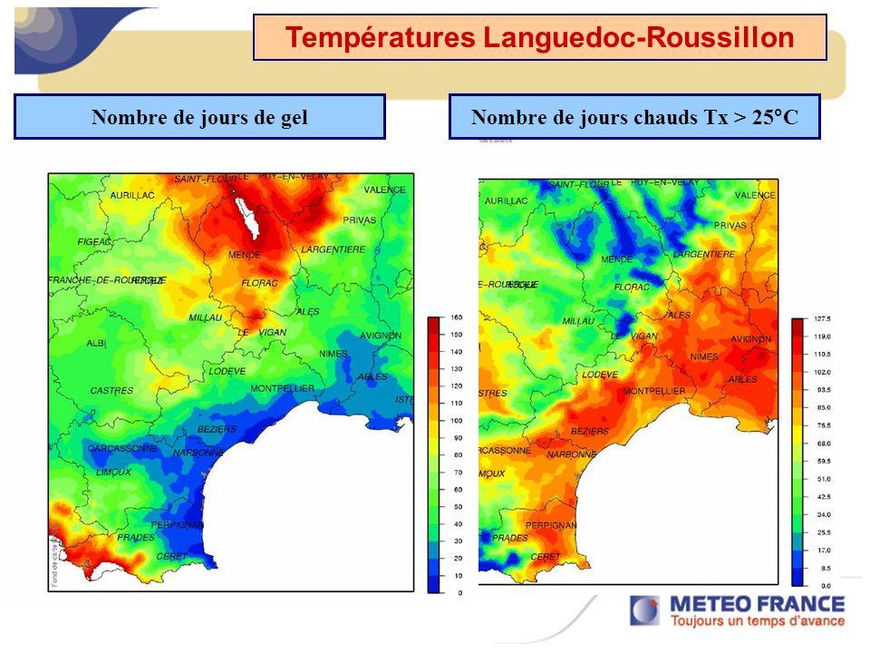 Températures Languedoc-Roussillon Nombre de jours chauds Tx > 25°C