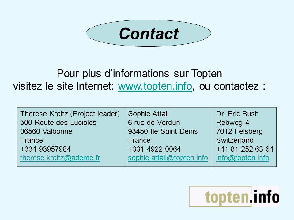 Contact Pour plus d'informations sur Topten visitez le site Internet: www.topten.info, ou contactez :