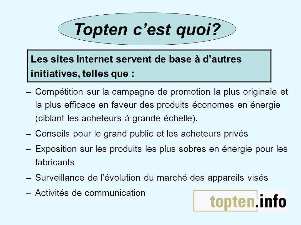 Topten c'est quoi Les sites Internet servent de base à d'autres initiatives, telles que :