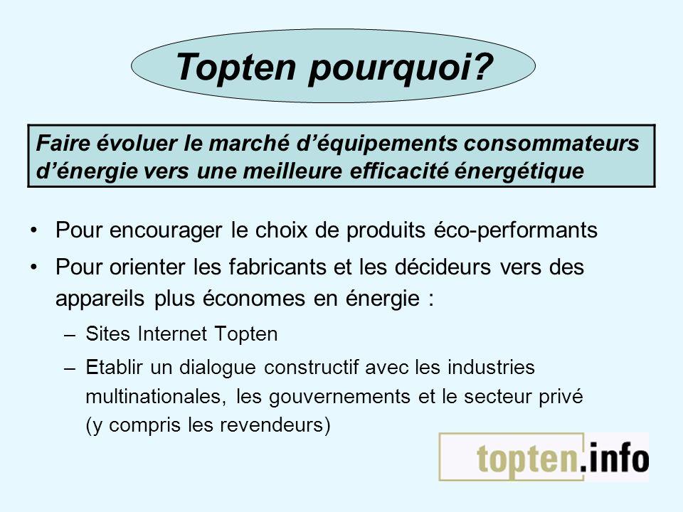 Topten pourquoi Faire évoluer le marché d'équipements consommateurs d'énergie vers une meilleure efficacité énergétique.