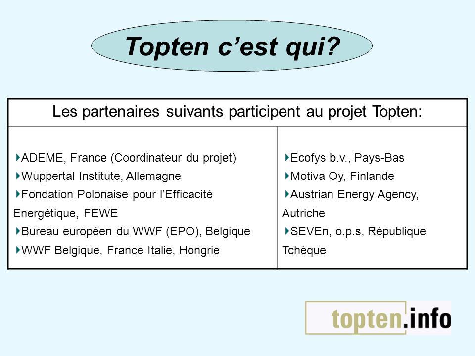 Les partenaires suivants participent au projet Topten:
