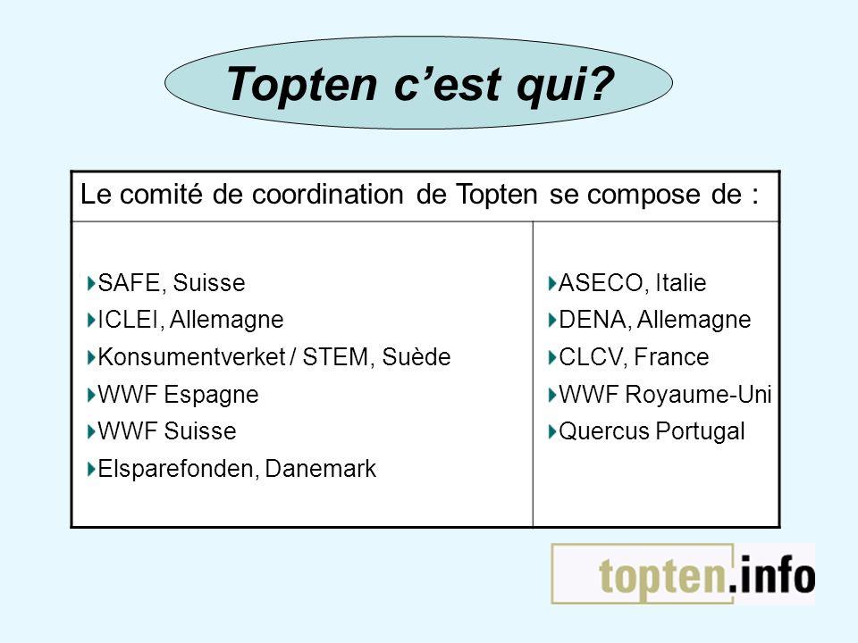 Topten c'est qui Le comité de coordination de Topten se compose de :