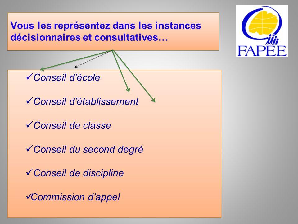 Vous les représentez dans les instances décisionnaires et consultatives…