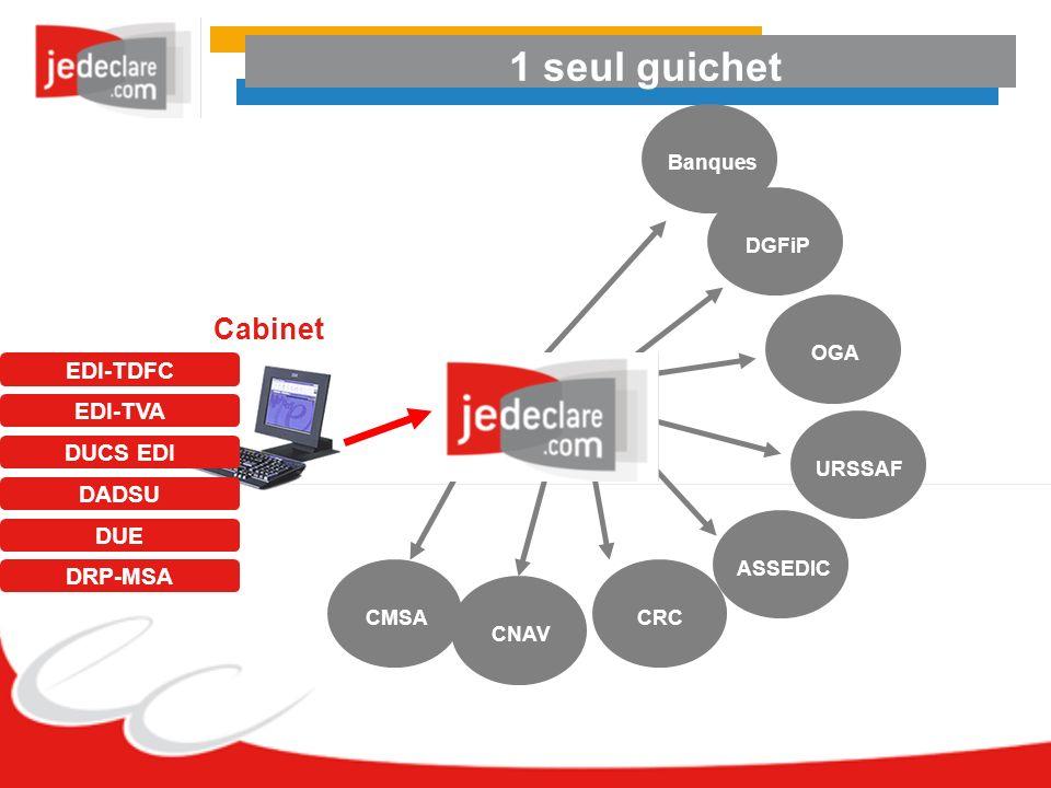 1 seul guichet Cabinet EDI-TDFC EDI-TVA DUCS EDI DADSU DUE DRP-MSA