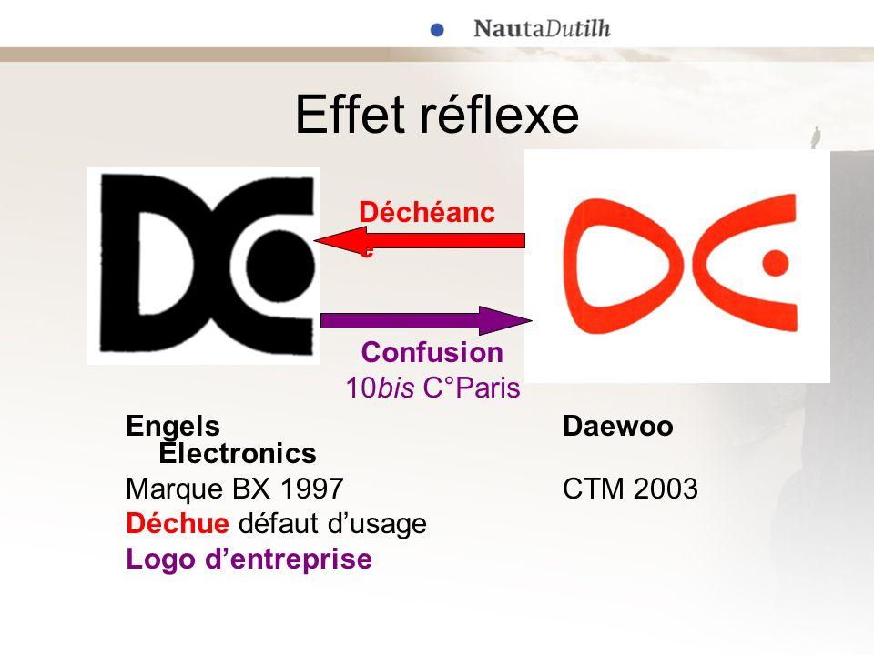 Effet réflexe Déchéance Engels Daewoo Electronics