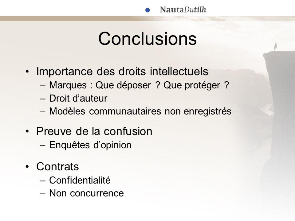 Conclusions Importance des droits intellectuels Preuve de la confusion
