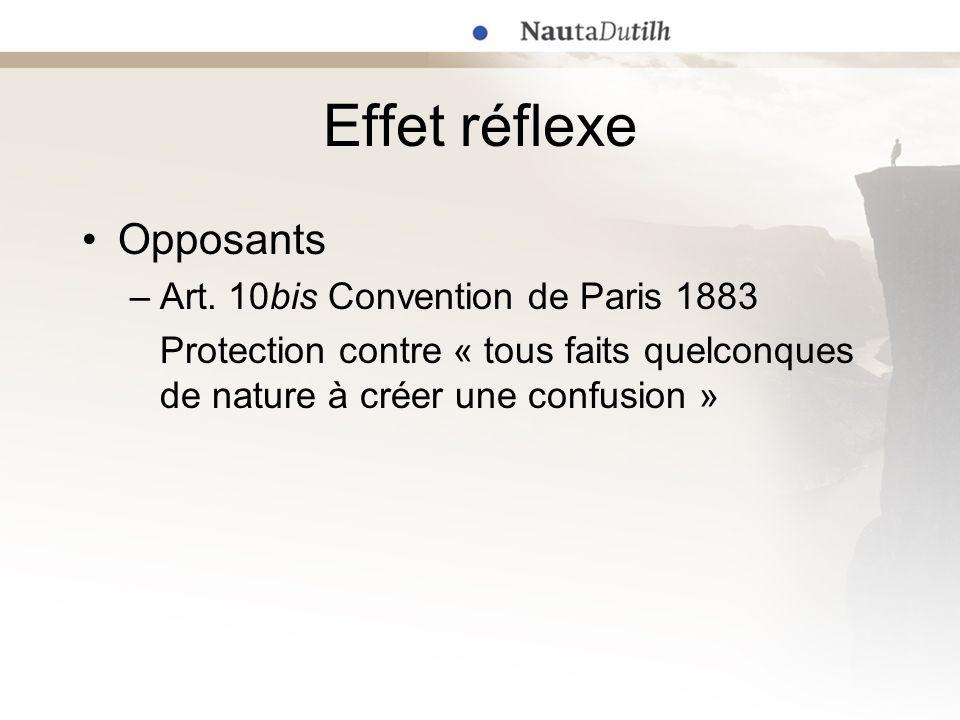 Effet réflexe Opposants Art. 10bis Convention de Paris 1883