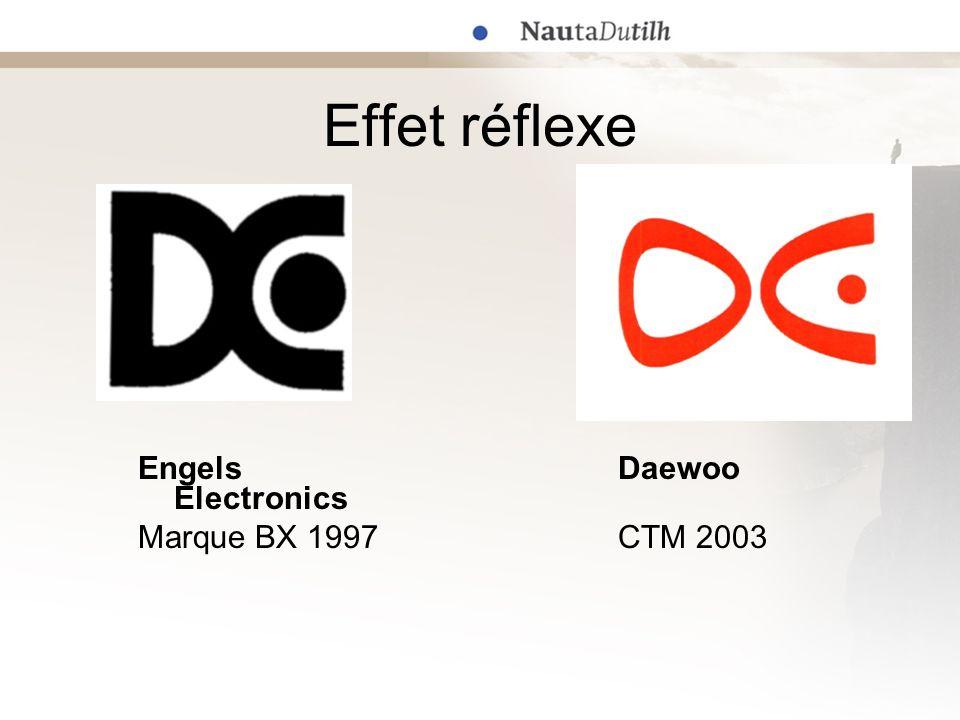 Effet réflexe Engels Daewoo Electronics Marque BX 1997 CTM 2003