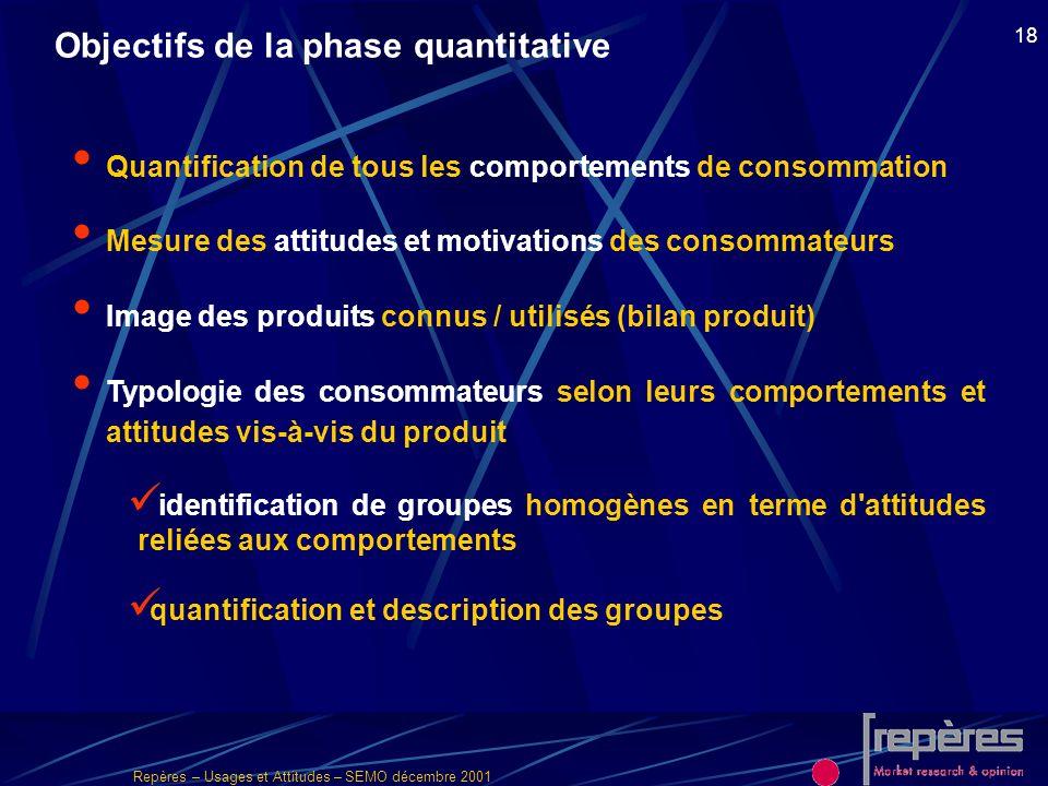 Objectifs de la phase quantitative