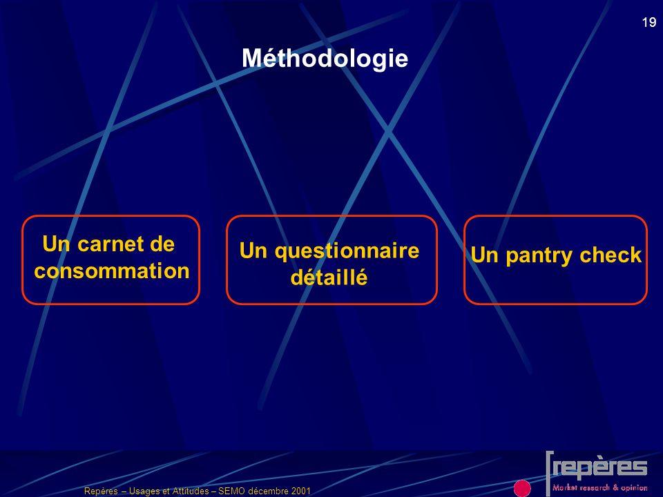 Méthodologie Un carnet de Un questionnaire consommation