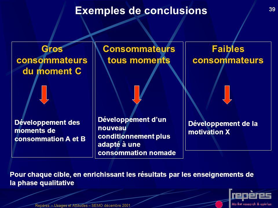 Exemples de conclusions