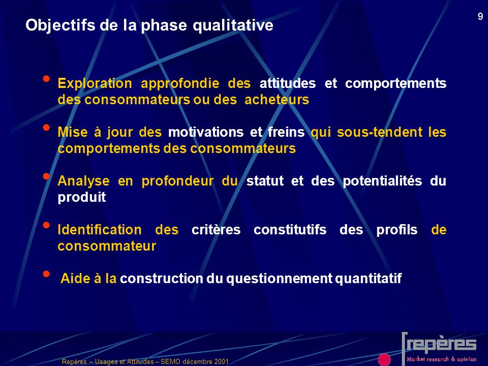 Objectifs de la phase qualitative