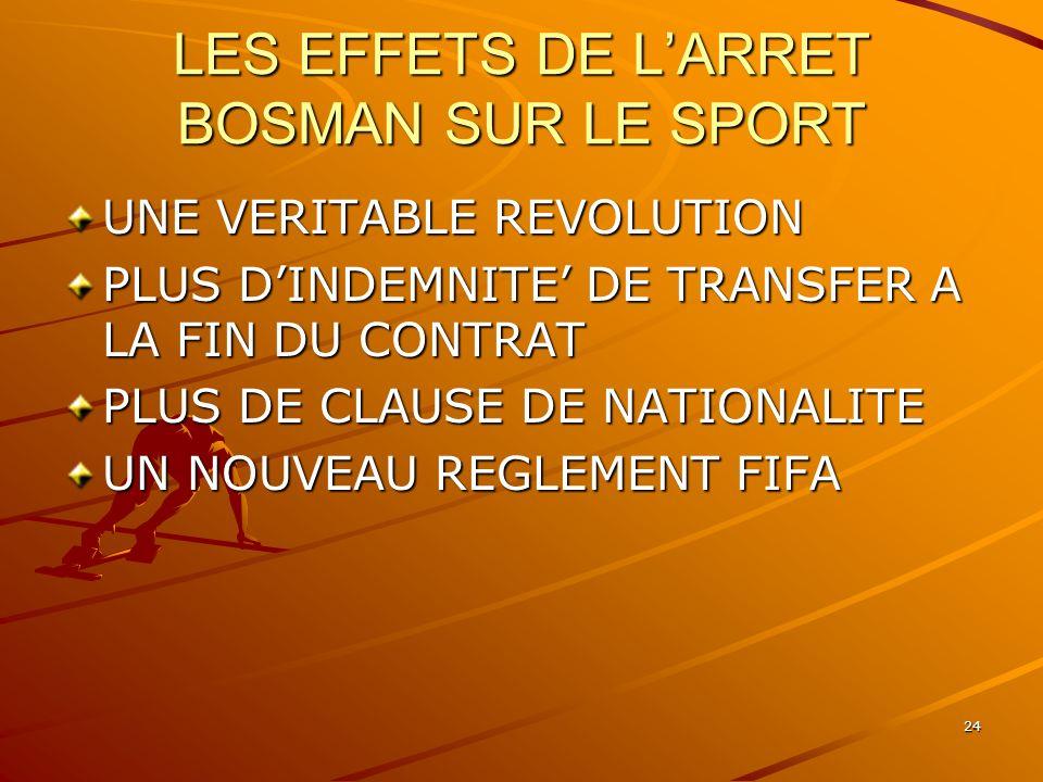 LES EFFETS DE L'ARRET BOSMAN SUR LE SPORT