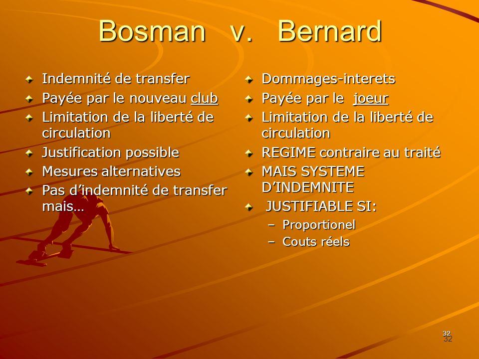 Bosman v. Bernard Indemnité de transfer Payée par le nouveau club
