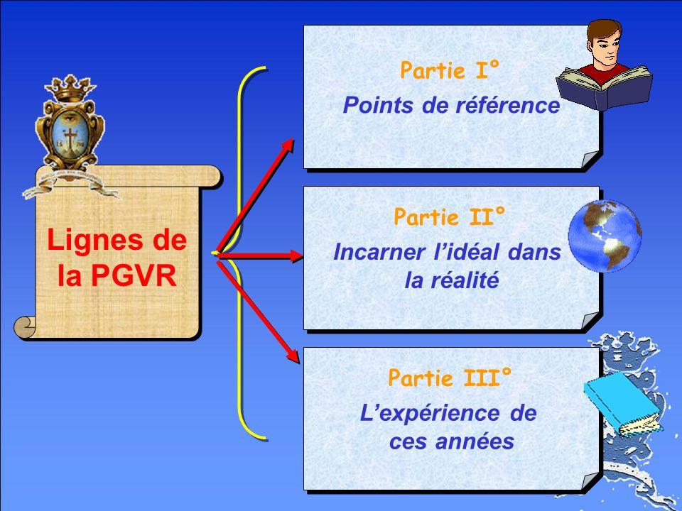Lignes de la PGVR Points de référence Incarner l'idéal dans la réalité