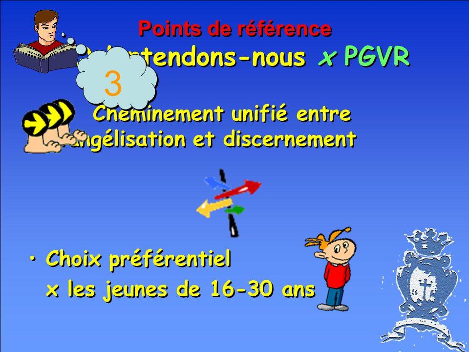 Points de référence Qu'entendons-nous x PGVR