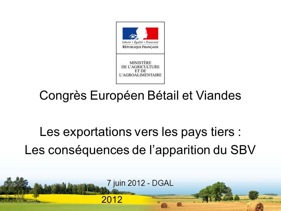 Congrès Européen Bétail et Viandes
