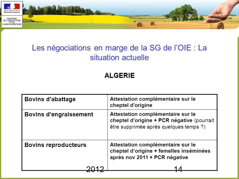 Les négociations en marge de la SG de l'OIE : La situation actuelle ALGERIE