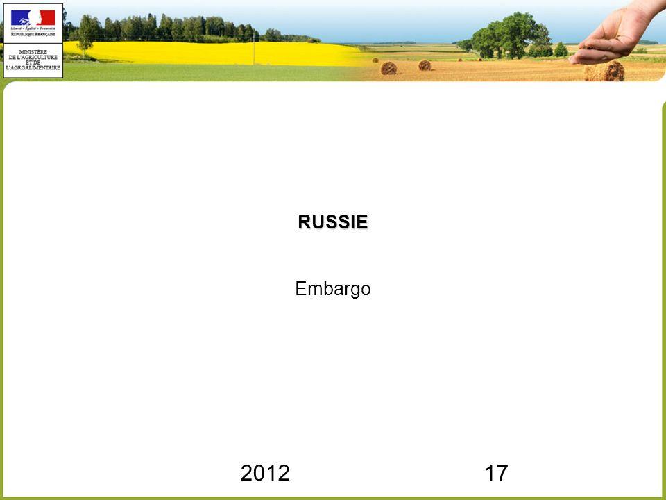 RUSSIE Embargo 2012